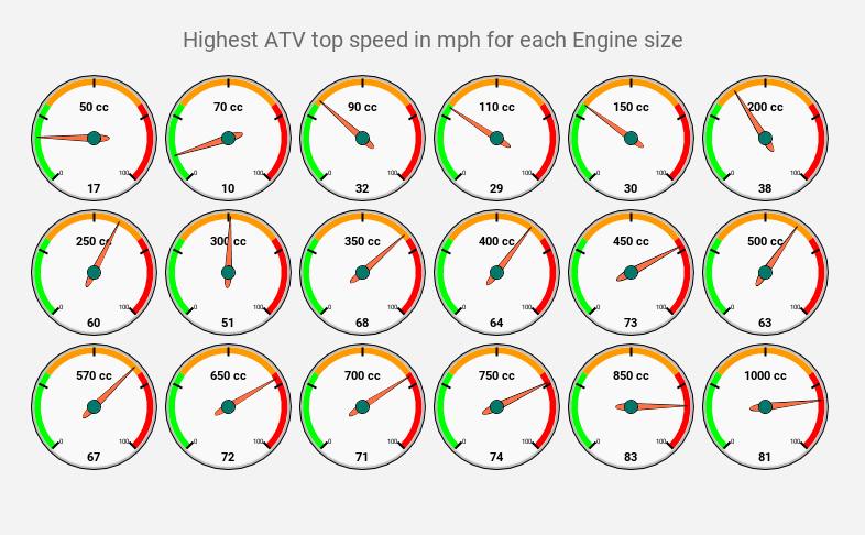 Boost ATV