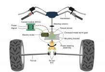 how does atv power steering work