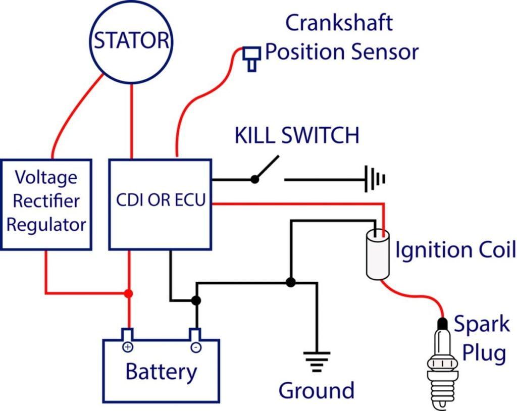 atv ignition system