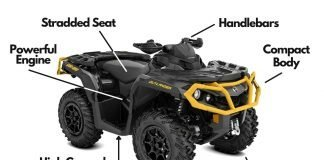 Typical ATV Features
